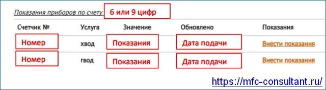 Показания счетчиков через МФЦ 3
